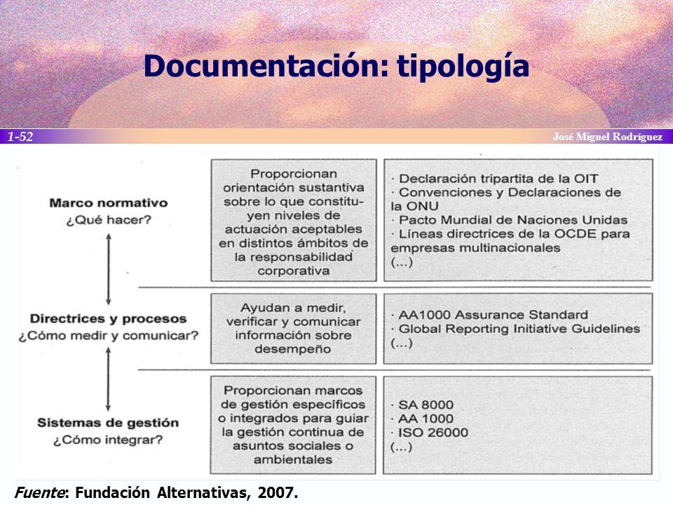 Documentación: tipología