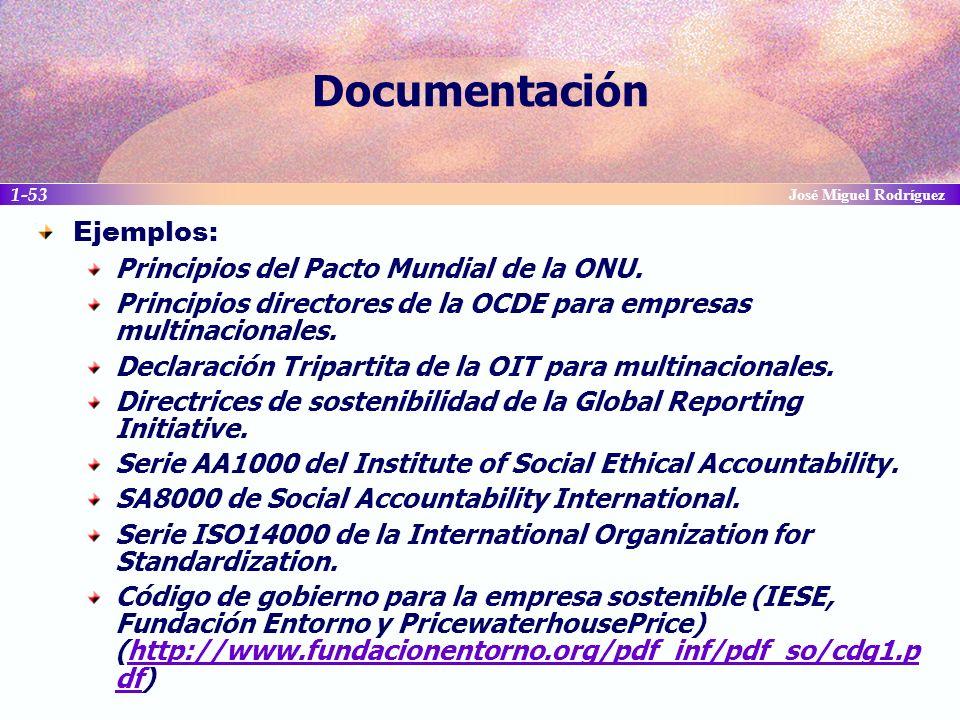 Documentación Ejemplos: Principios del Pacto Mundial de la ONU.