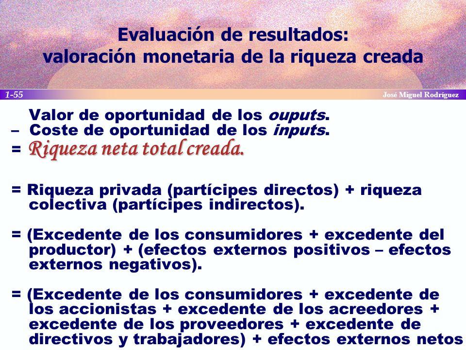 Evaluación de resultados: valoración monetaria de la riqueza creada