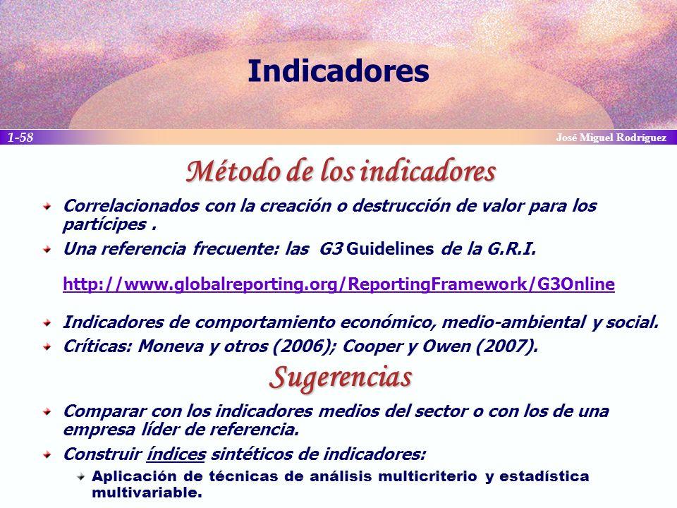Método de los indicadores