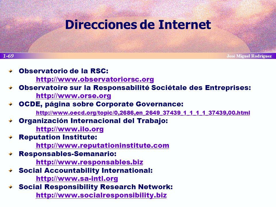Direcciones de Internet