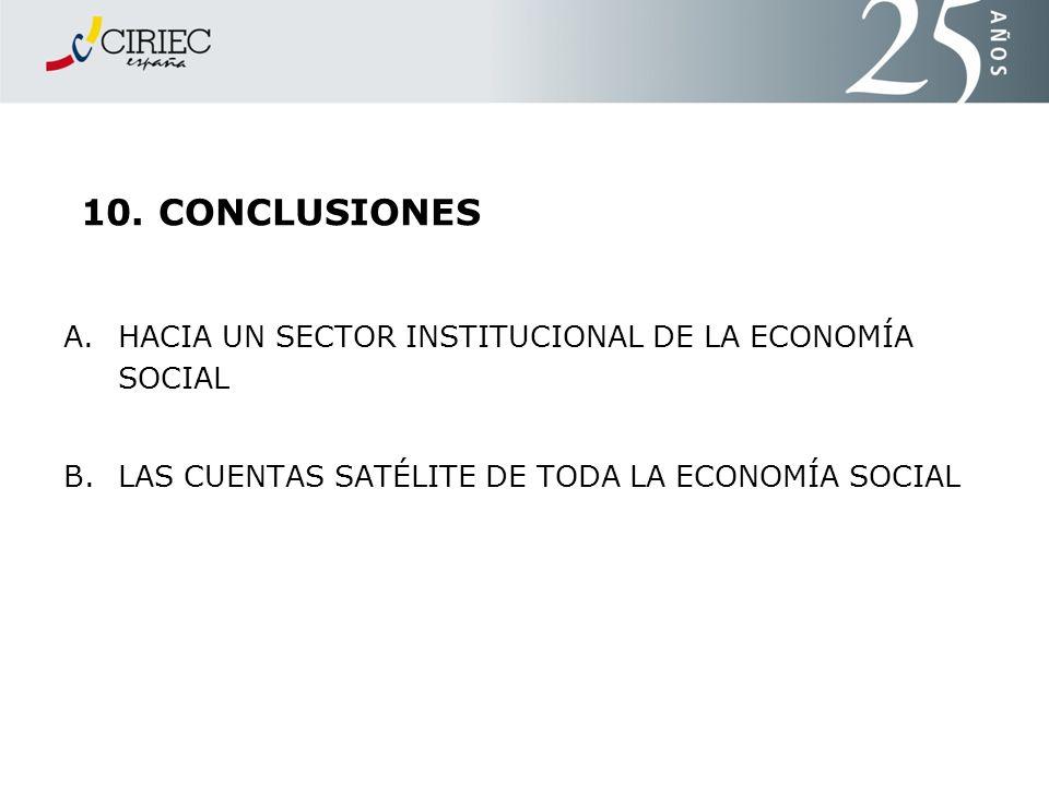 10. CONCLUSIONES A. HACIA UN SECTOR INSTITUCIONAL DE LA ECONOMÍA SOCIAL.