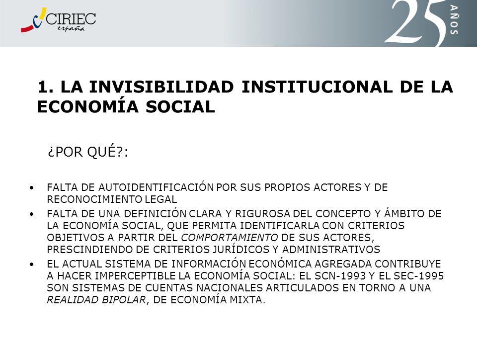 1. LA INVISIBILIDAD INSTITUCIONAL DE LA ECONOMÍA SOCIAL