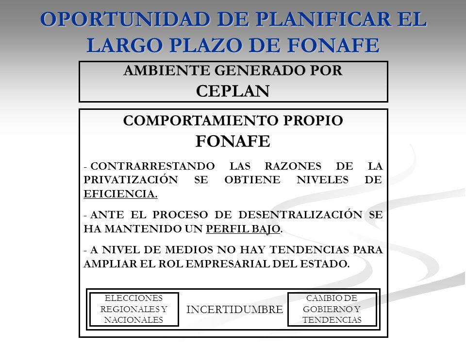 OPORTUNIDAD DE PLANIFICAR EL LARGO PLAZO DE FONAFE