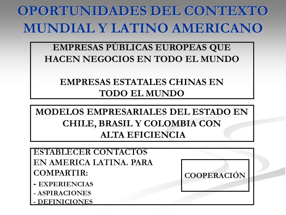 OPORTUNIDADES DEL CONTEXTO MUNDIAL Y LATINO AMERICANO