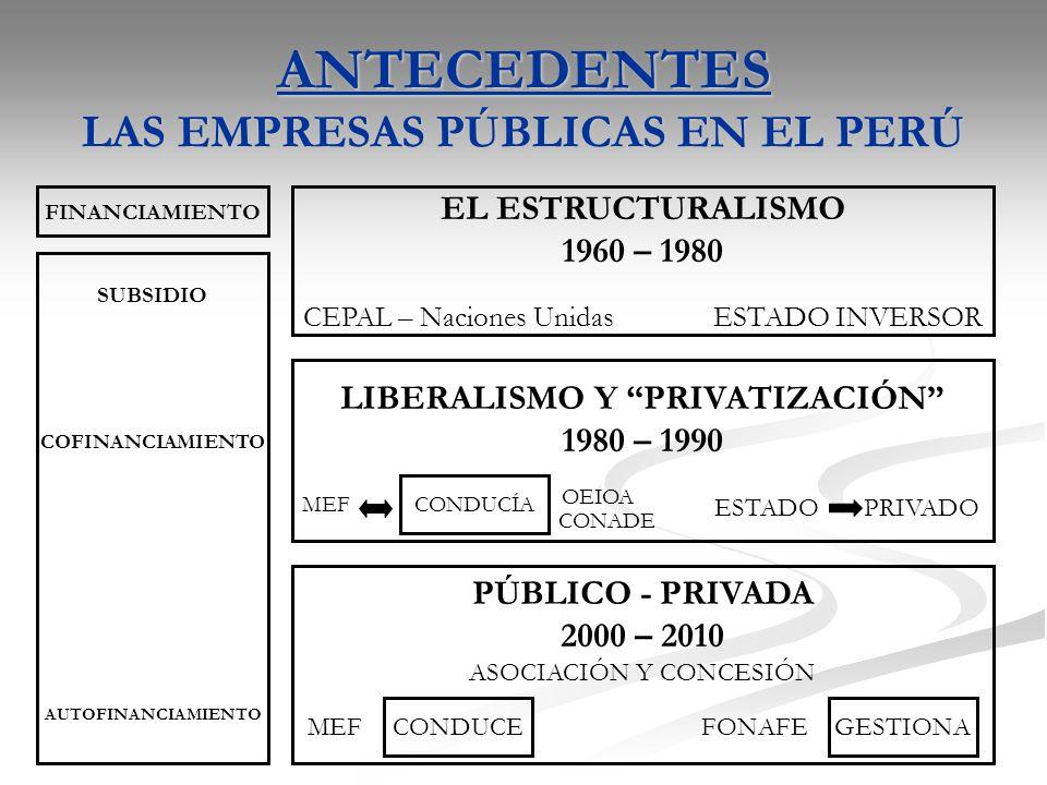 ANTECEDENTES LAS EMPRESAS PÚBLICAS EN EL PERÚ