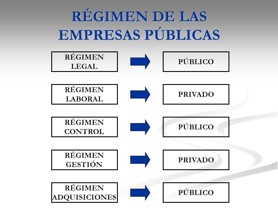 RÉGIMEN DE LAS EMPRESAS PÚBLICAS