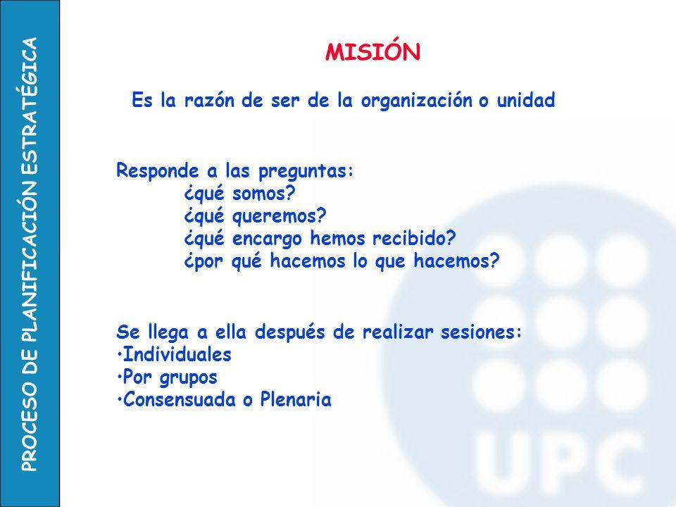 MISIÓN Es la razón de ser de la organización o unidad