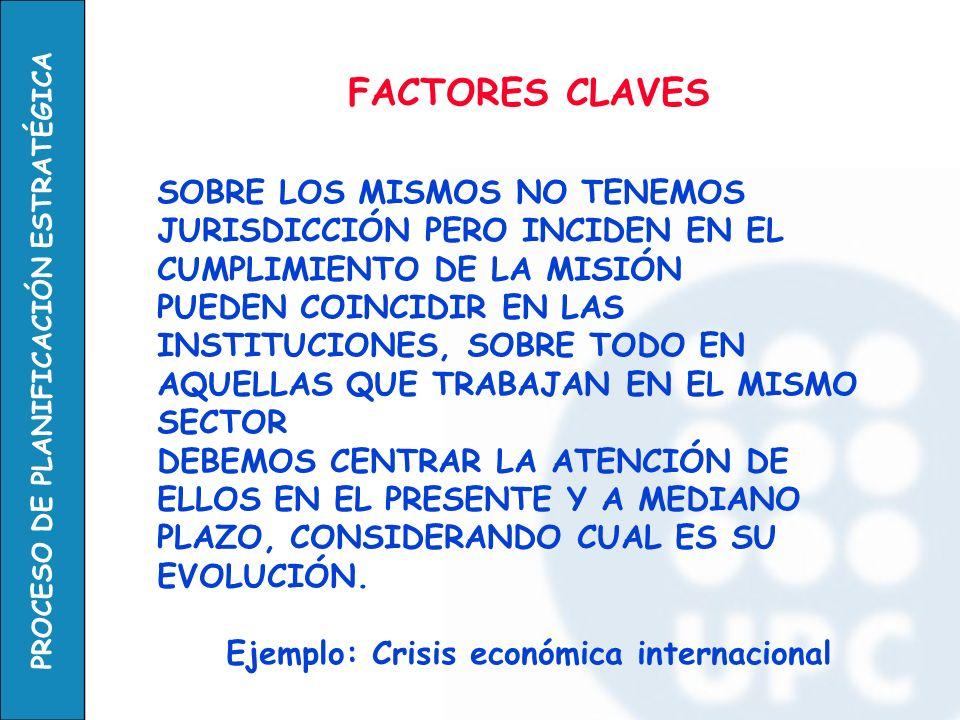 FACTORES CLAVES SOBRE LOS MISMOS NO TENEMOS JURISDICCIÓN PERO INCIDEN EN EL CUMPLIMIENTO DE LA MISIÓN.