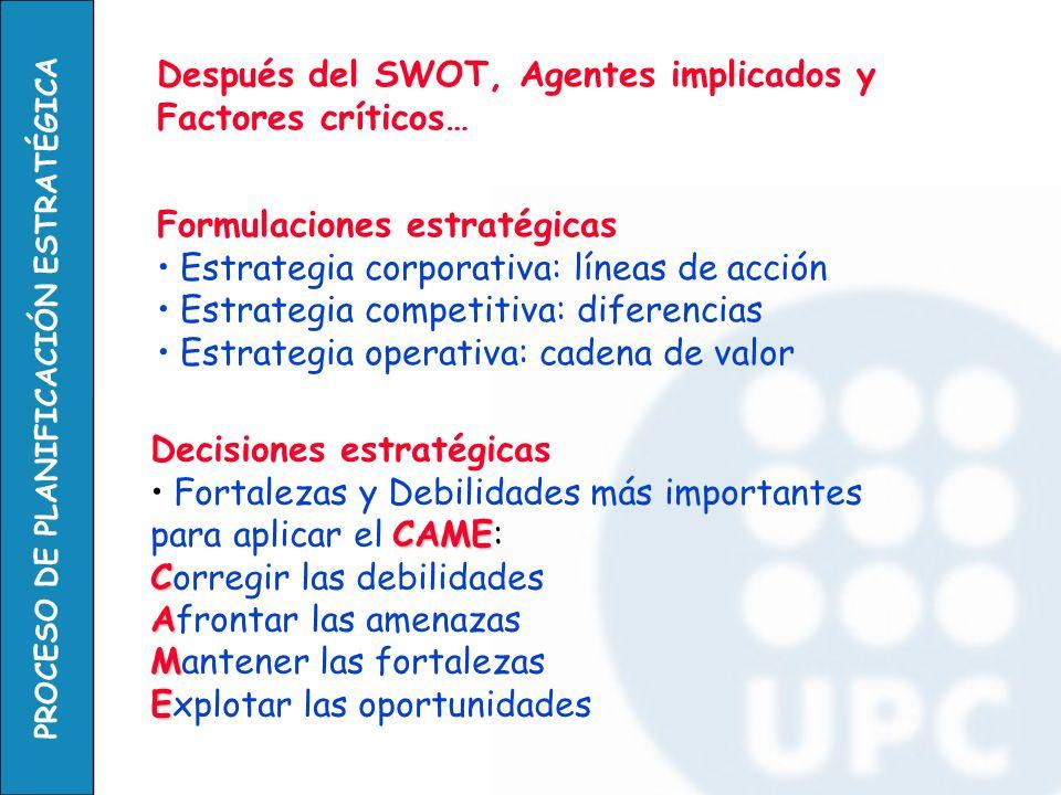 Después del SWOT, Agentes implicados y