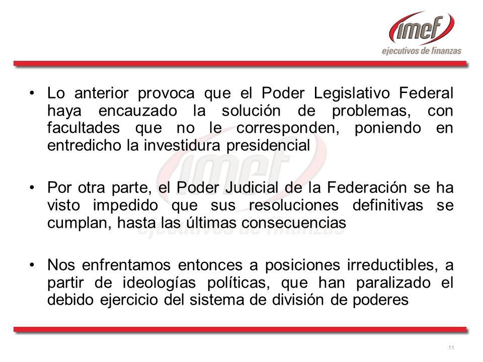 Lo anterior provoca que el Poder Legislativo Federal haya encauzado la solución de problemas, con facultades que no le corresponden, poniendo en entredicho la investidura presidencial