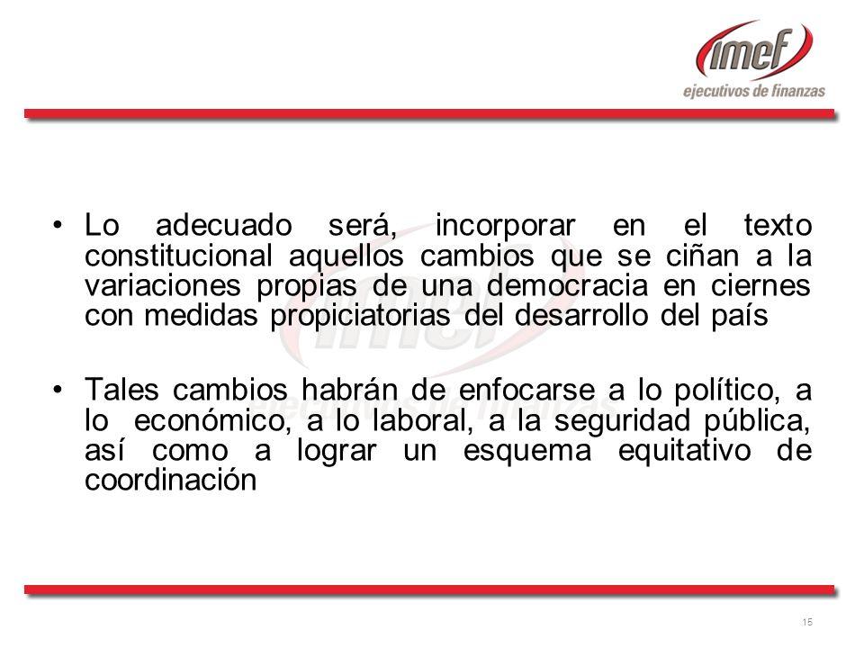 Lo adecuado será, incorporar en el texto constitucional aquellos cambios que se ciñan a la variaciones propias de una democracia en ciernes con medidas propiciatorias del desarrollo del país