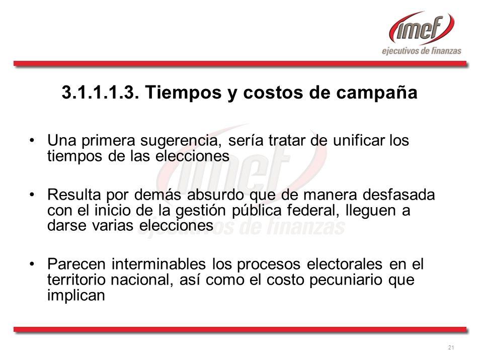 3.1.1.1.3. Tiempos y costos de campaña