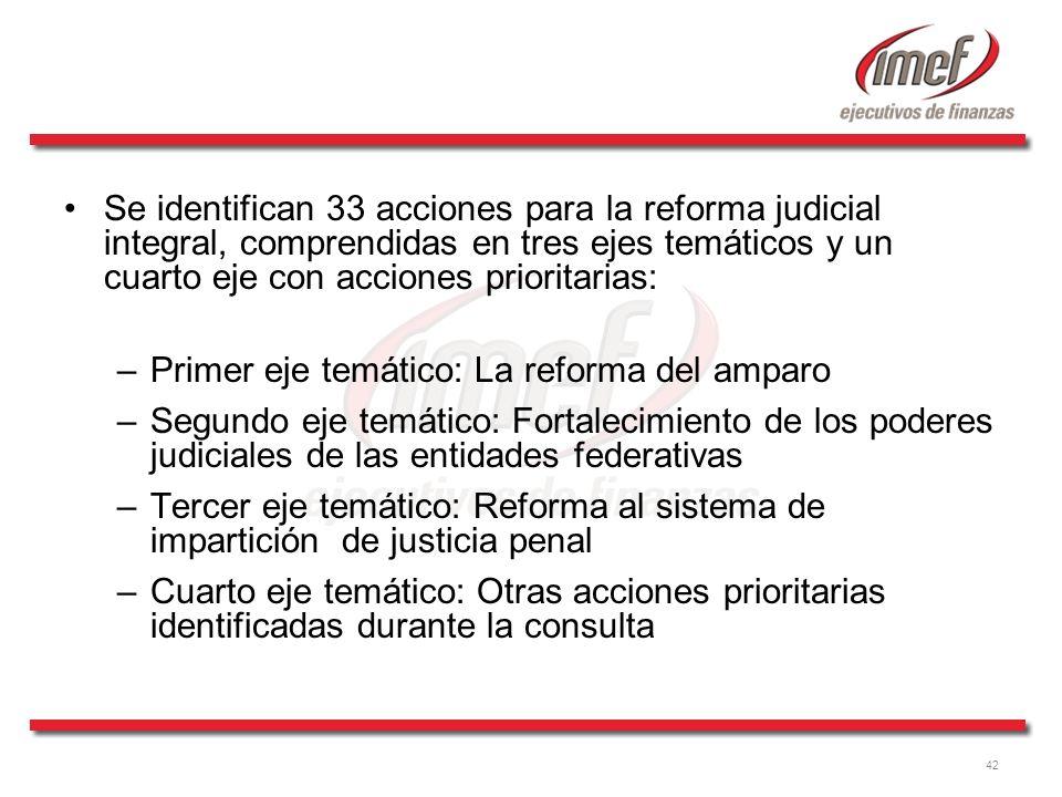 Se identifican 33 acciones para la reforma judicial integral, comprendidas en tres ejes temáticos y un cuarto eje con acciones prioritarias: