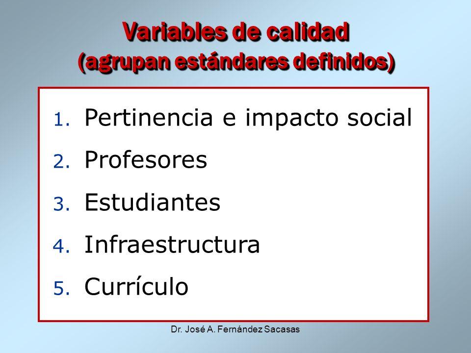 Variables de calidad (agrupan estándares definidos)