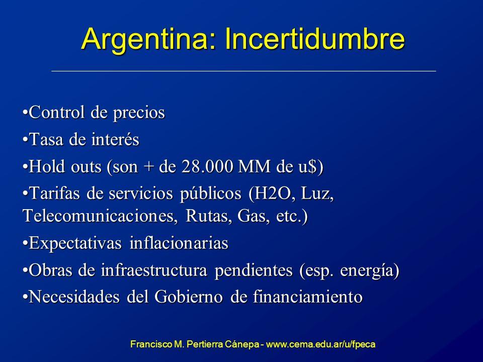 Argentina: Incertidumbre