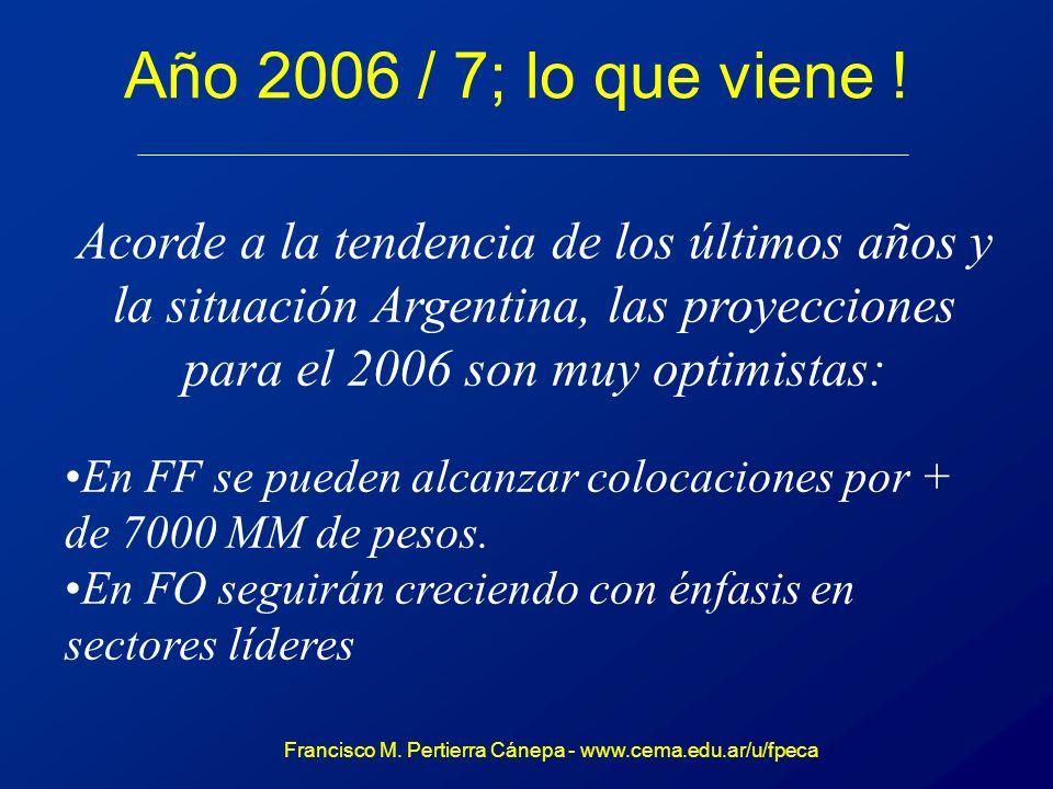 Francisco M. Pertierra Cánepa - www.cema.edu.ar/u/fpeca