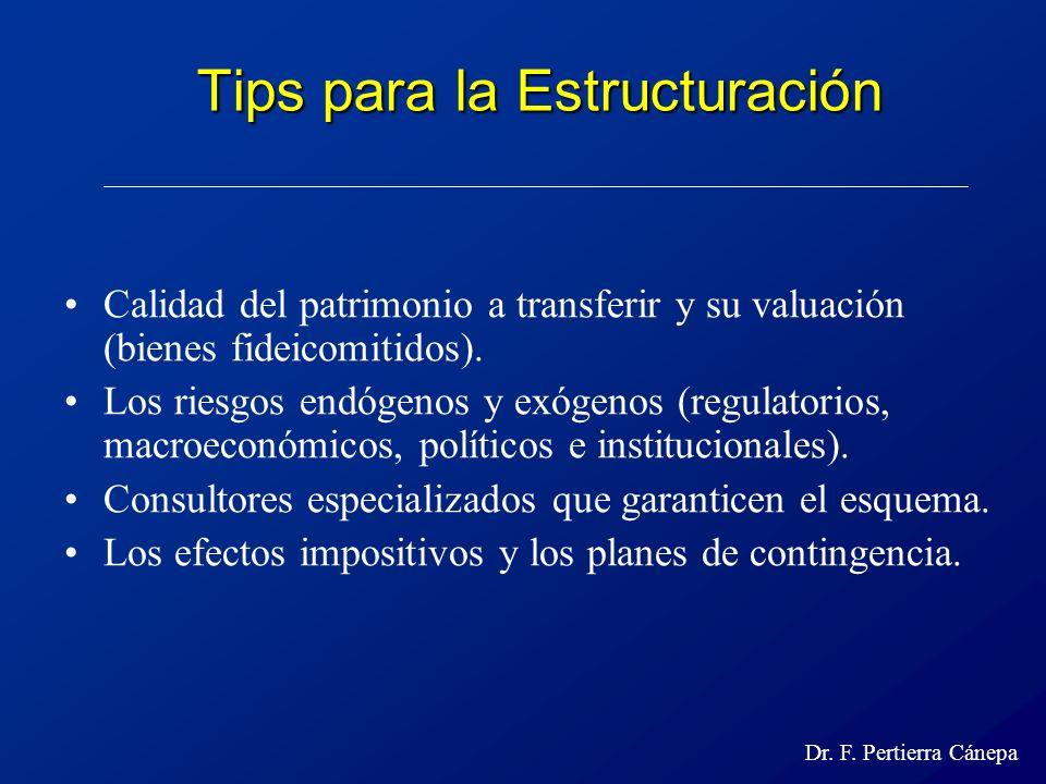 Tips para la Estructuración