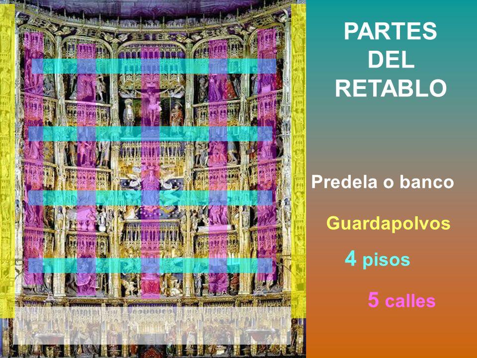 PARTES DEL RETABLO Predela o banco Guardapolvos 4 pisos 5 calles