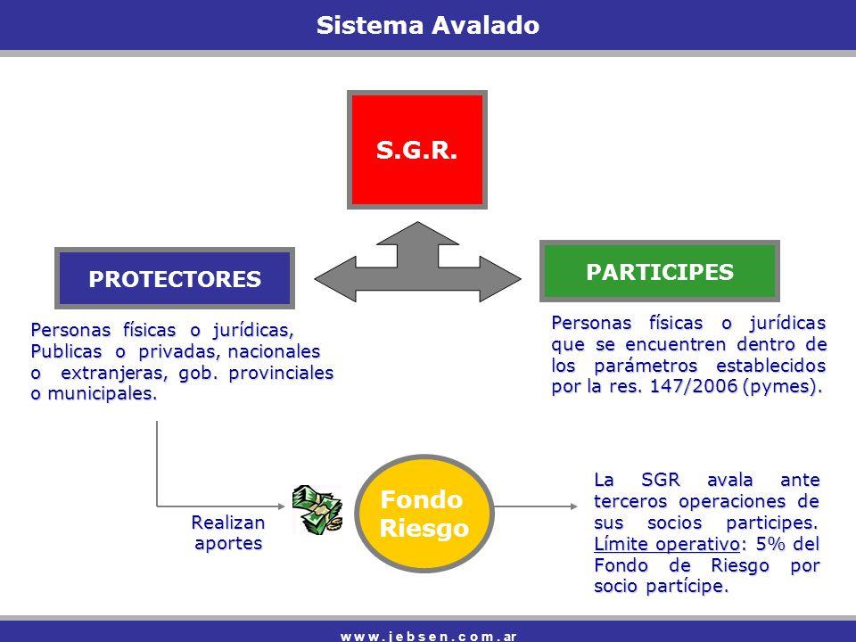 Sistema Avalado S.G.R. Fondo Riesgo