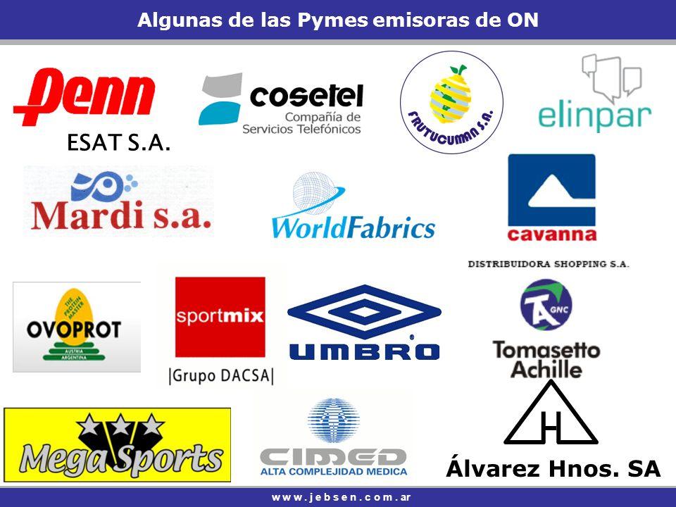 Algunas de las Pymes emisoras de ON