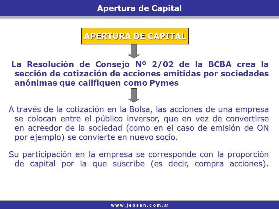 Apertura de Capital APERTURA DE CAPITAL