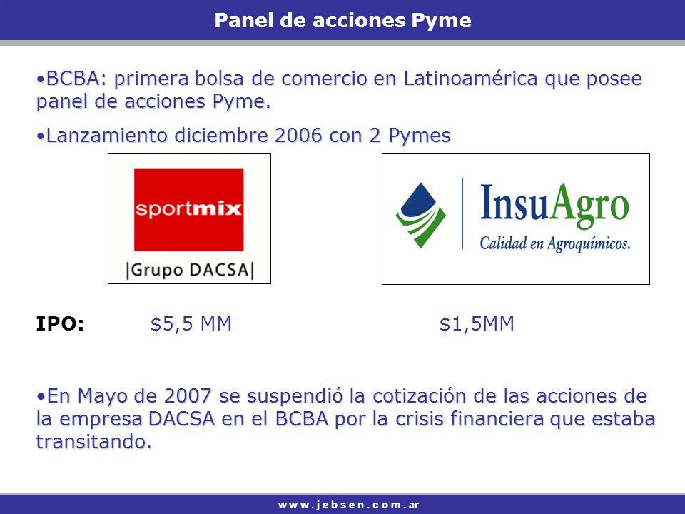 Lanzamiento diciembre 2006 con 2 Pymes