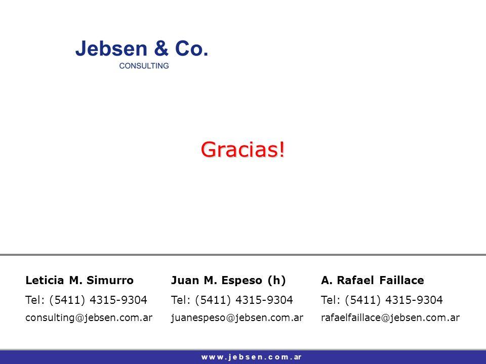 Gracias! Leticia M. Simurro Tel: (5411) 4315-9304 Juan M. Espeso (h)