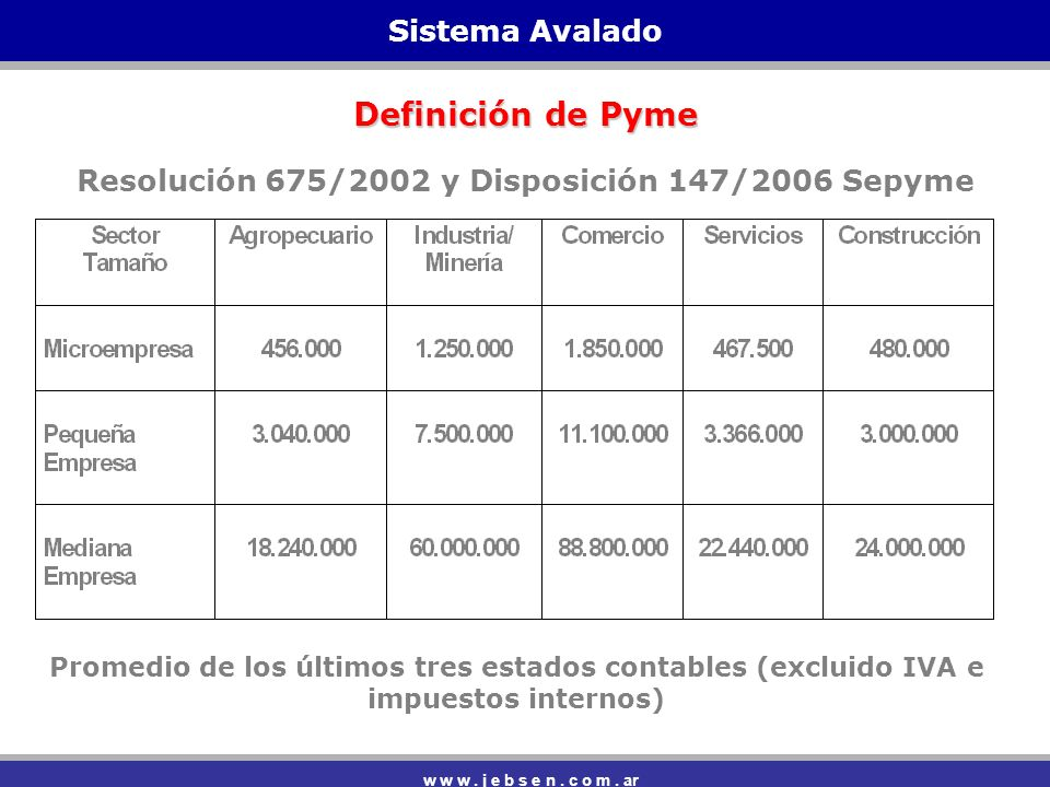 Resolución 675/2002 y Disposición 147/2006 Sepyme