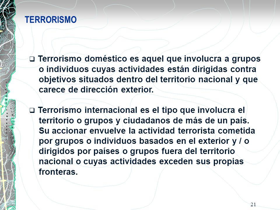 TERRORISMO Terrorismo doméstico es aquel que involucra a grupos