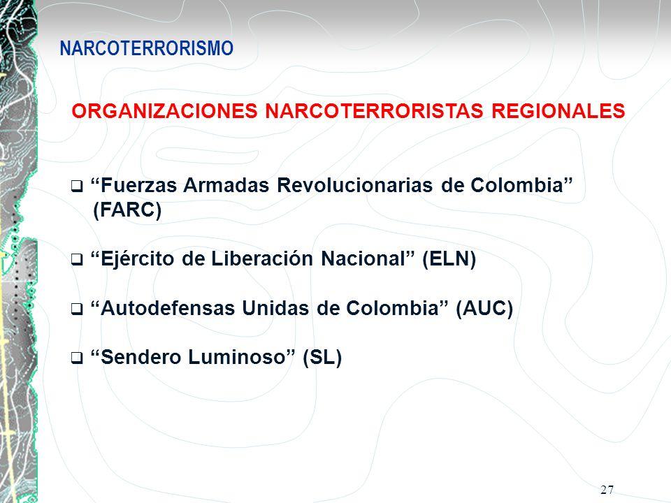 ORGANIZACIONES NARCOTERRORISTAS REGIONALES