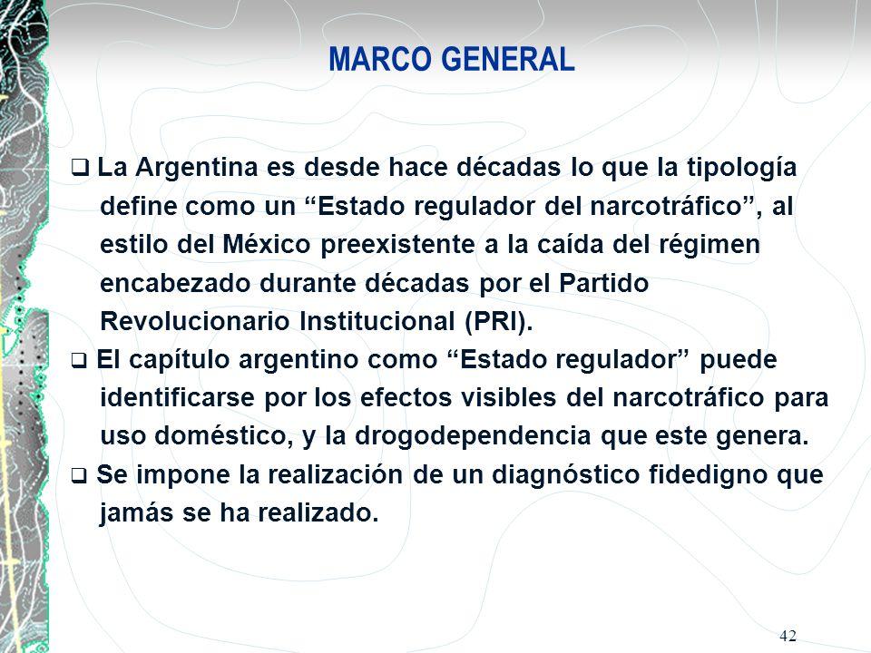 MARCO GENERAL La Argentina es desde hace décadas lo que la tipología
