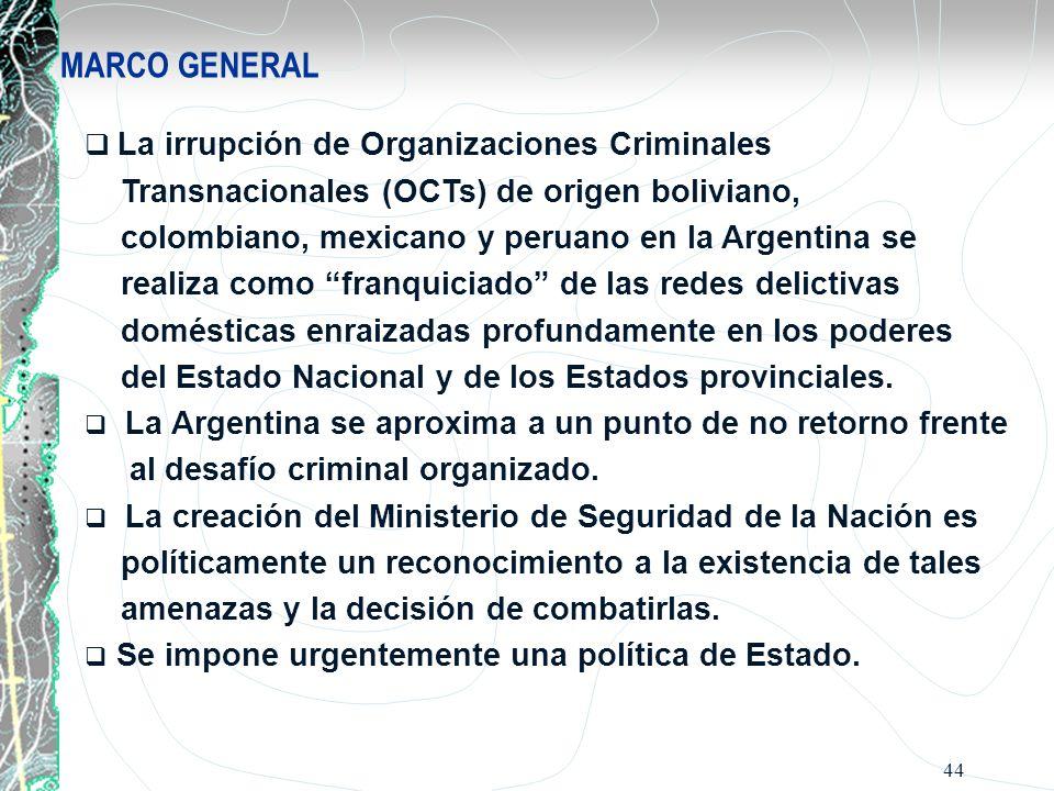 La irrupción de Organizaciones Criminales