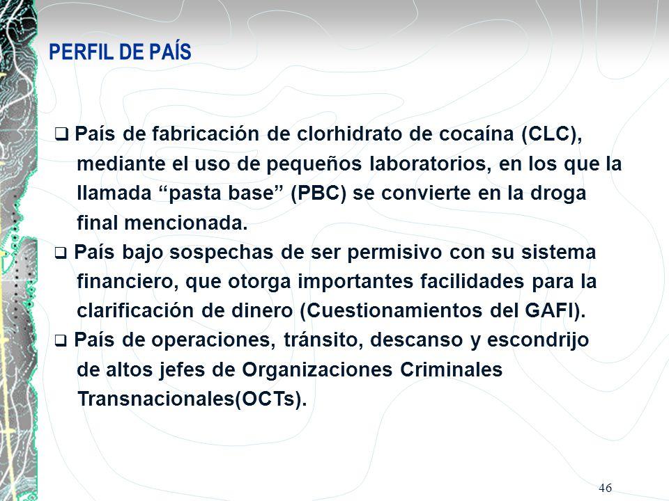 País de fabricación de clorhidrato de cocaína (CLC),