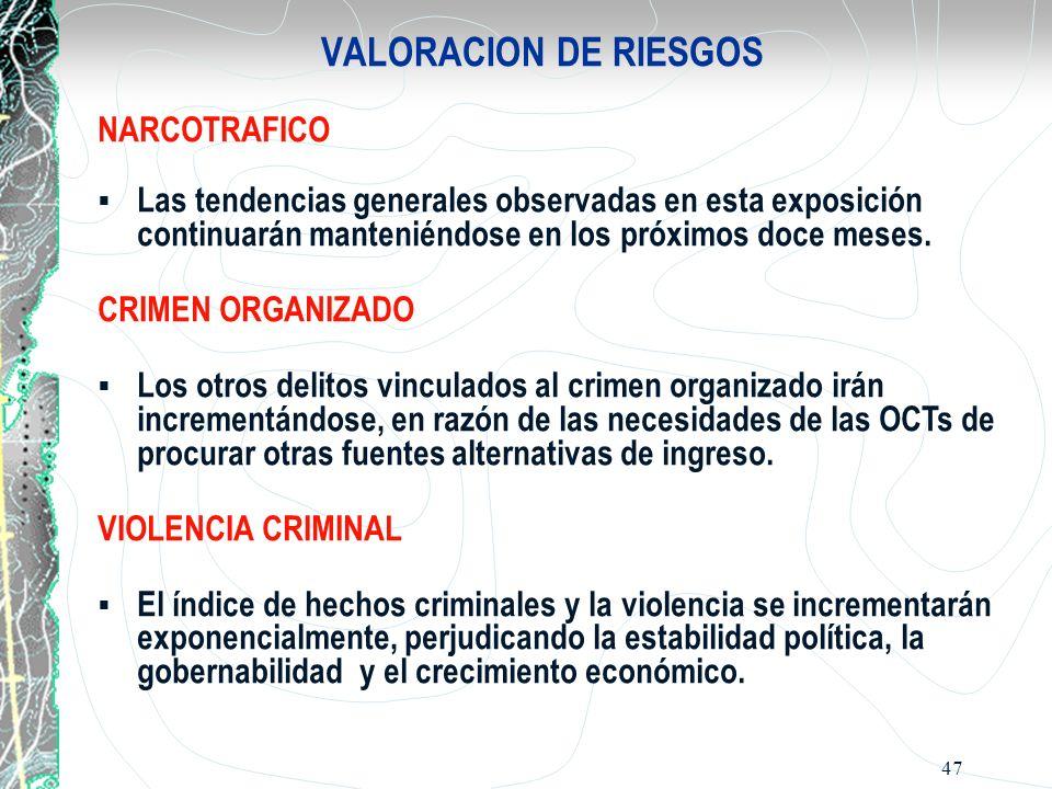VALORACION DE RIESGOS NARCOTRAFICO