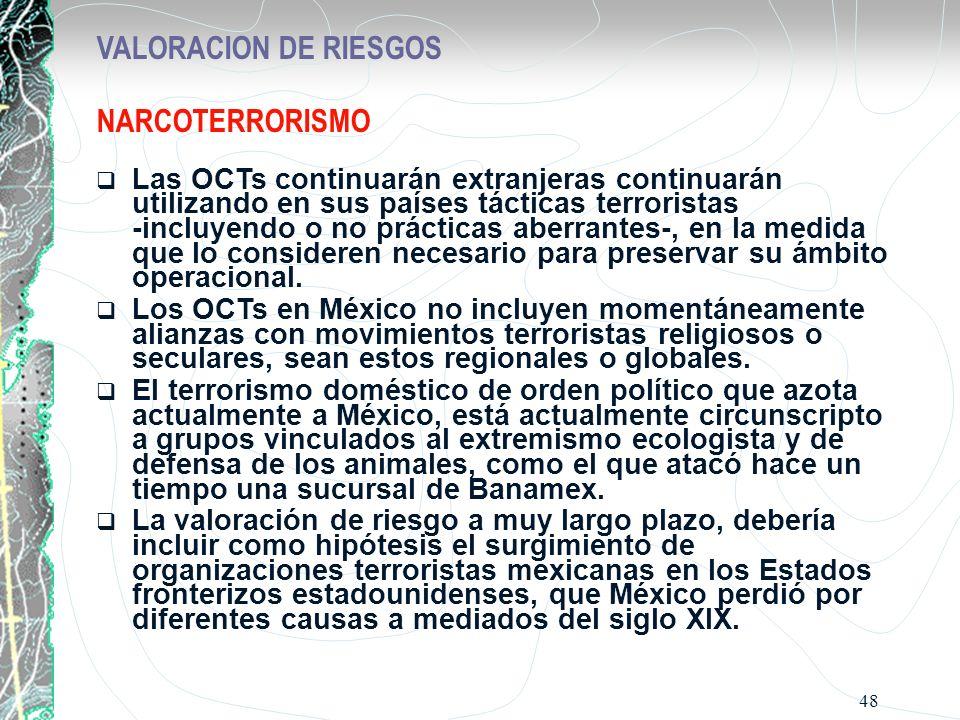VALORACION DE RIESGOS NARCOTERRORISMO