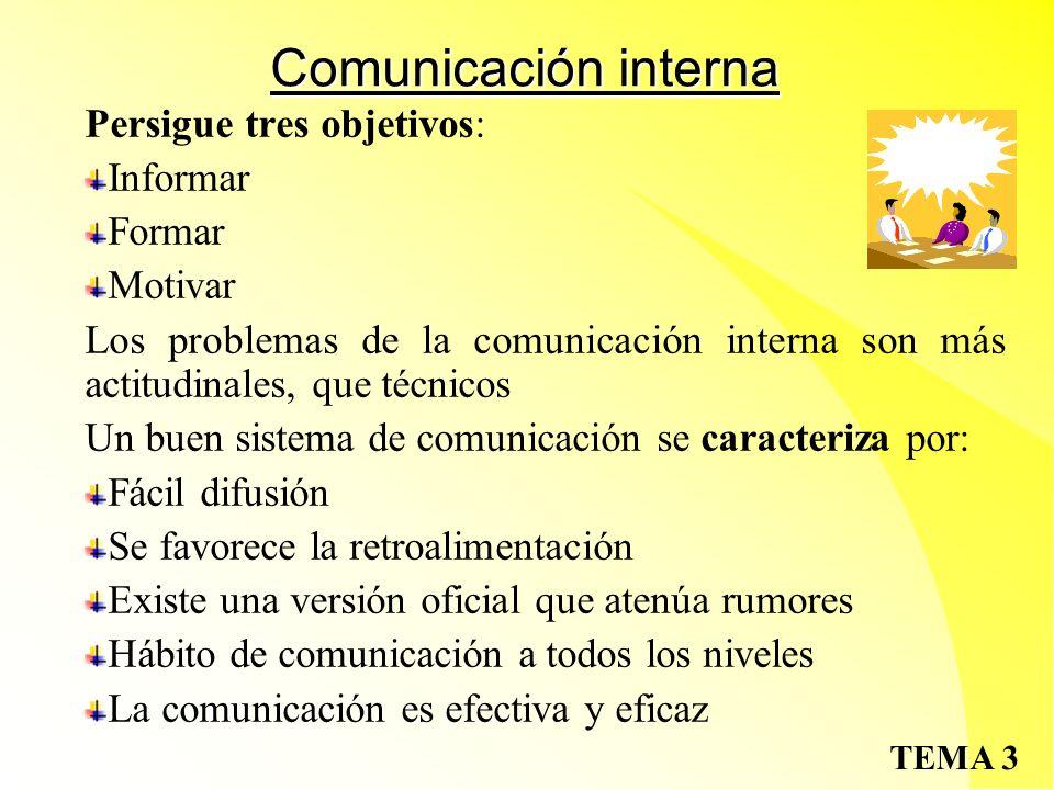 Comunicación interna Persigue tres objetivos: Informar Formar Motivar