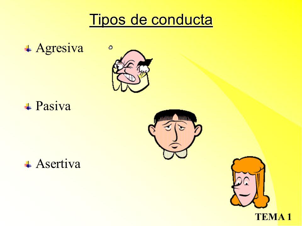 Tipos de conducta Agresiva Pasiva Asertiva