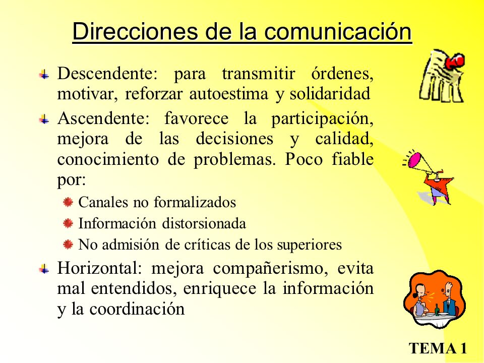 Direcciones de la comunicación