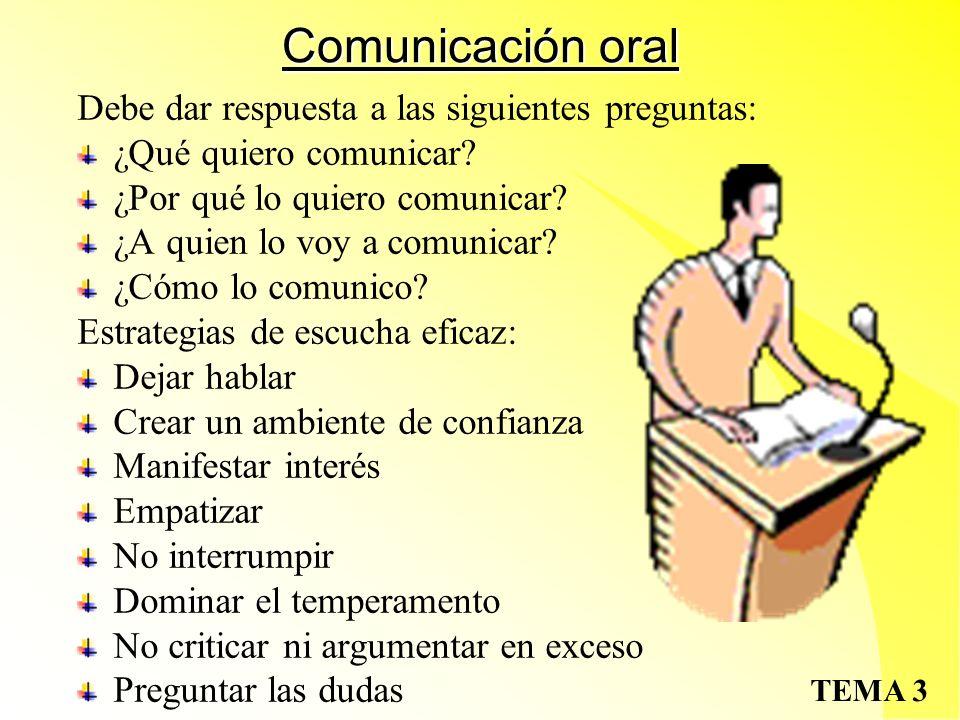 Comunicación oral Debe dar respuesta a las siguientes preguntas:
