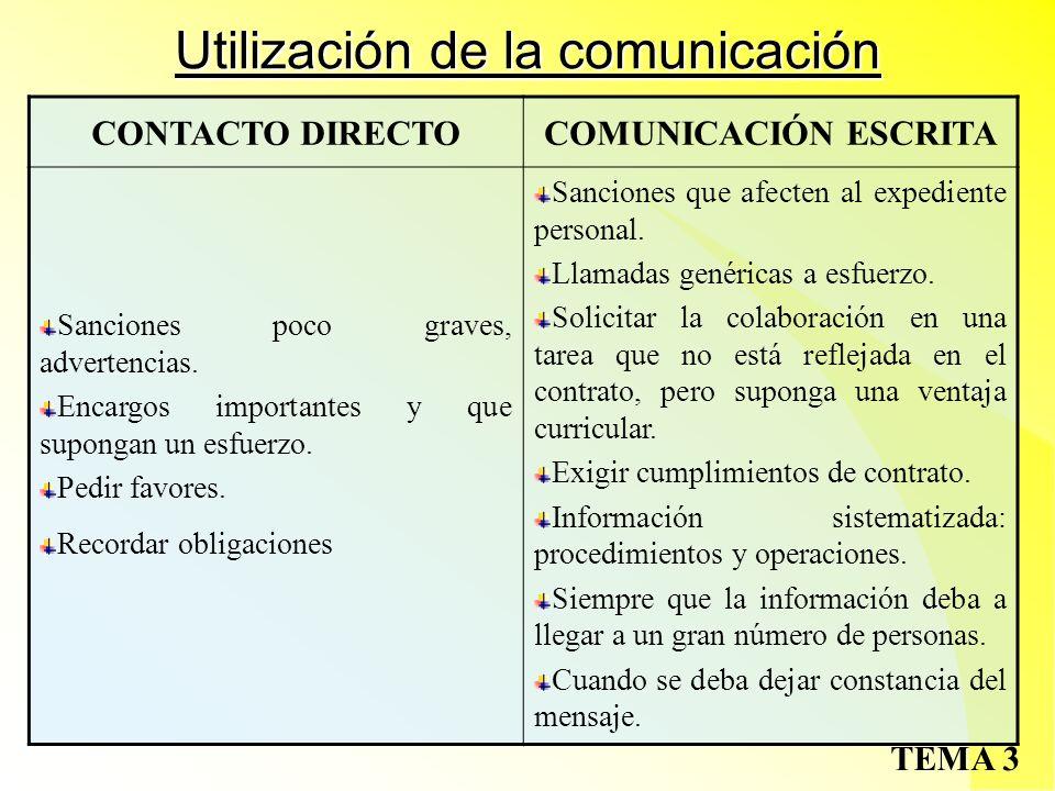 Utilización de la comunicación