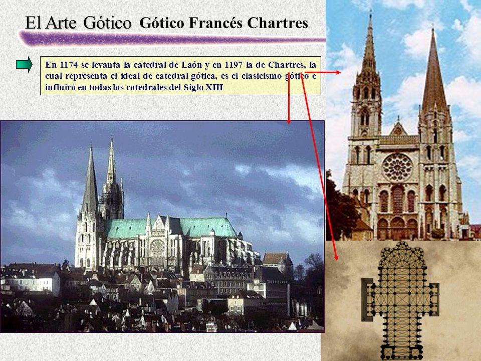 Gótico Francés Chartres