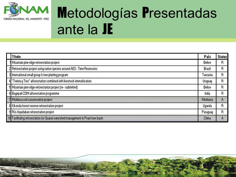 Metodologías Presentadas ante la JE