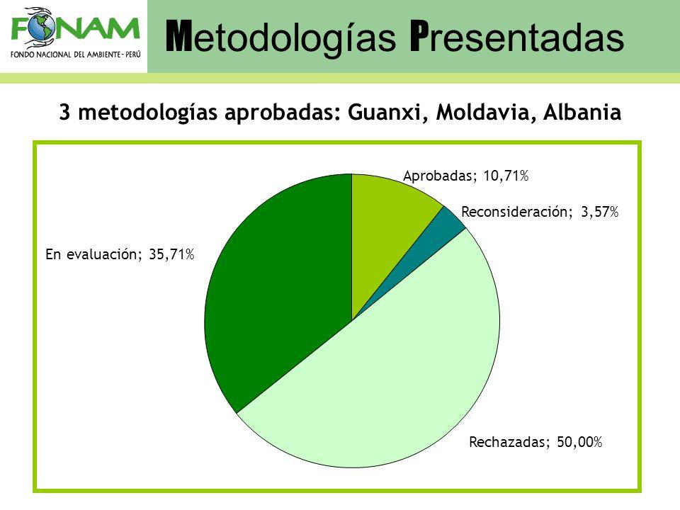 3 metodologías aprobadas: Guanxi, Moldavia, Albania