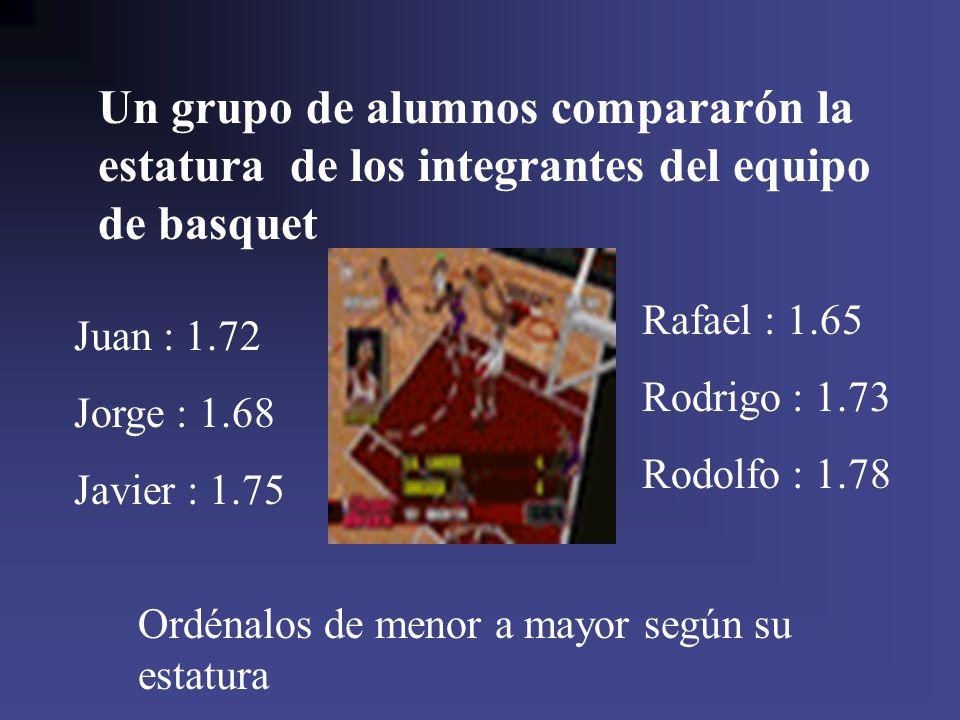 Un grupo de alumnos compararón la estatura de los integrantes del equipo de basquet