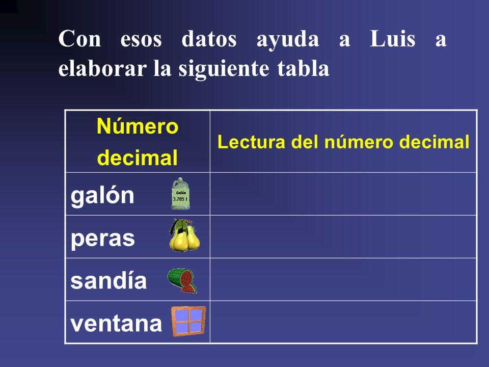Lectura del número decimal
