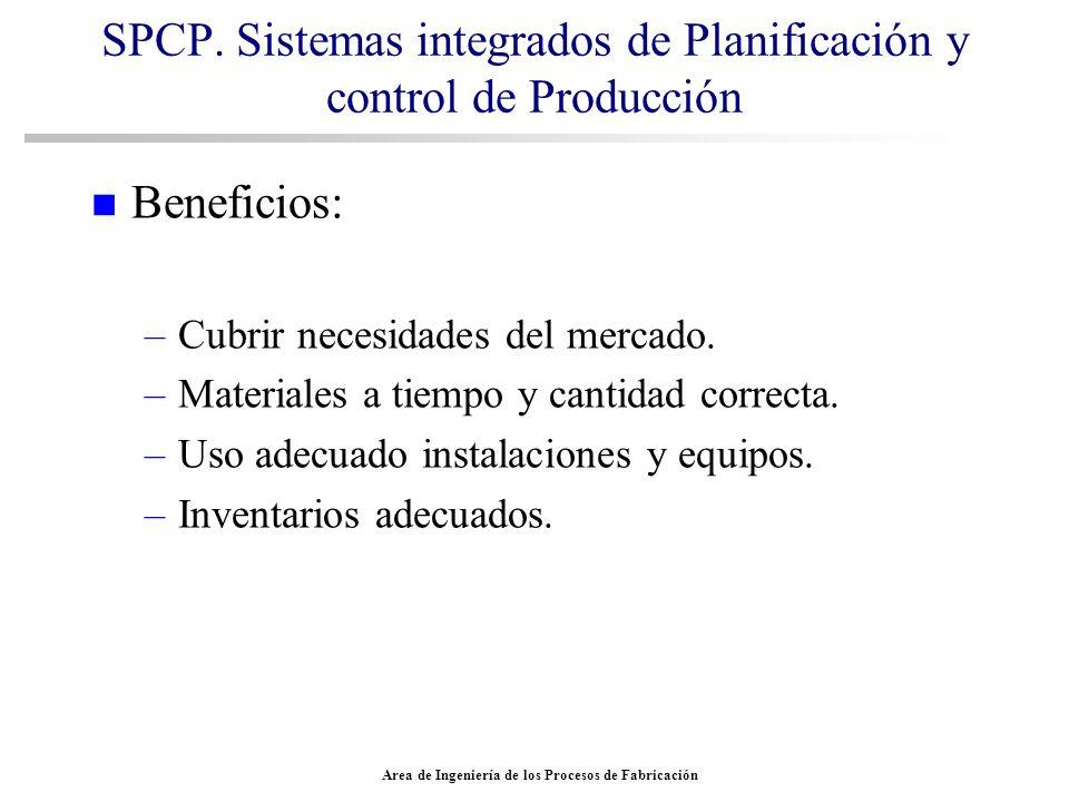 SPCP. Sistemas integrados de Planificación y control de Producción
