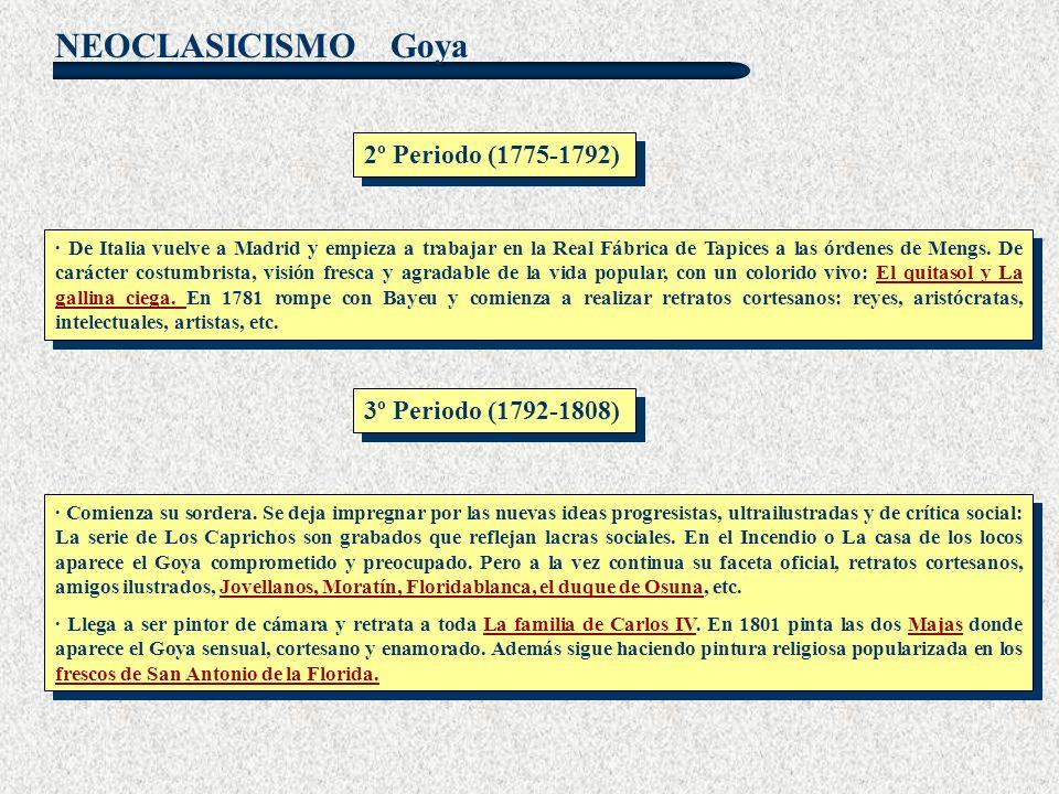 Goya 2º Periodo (1775-1792) 3º Periodo (1792-1808)