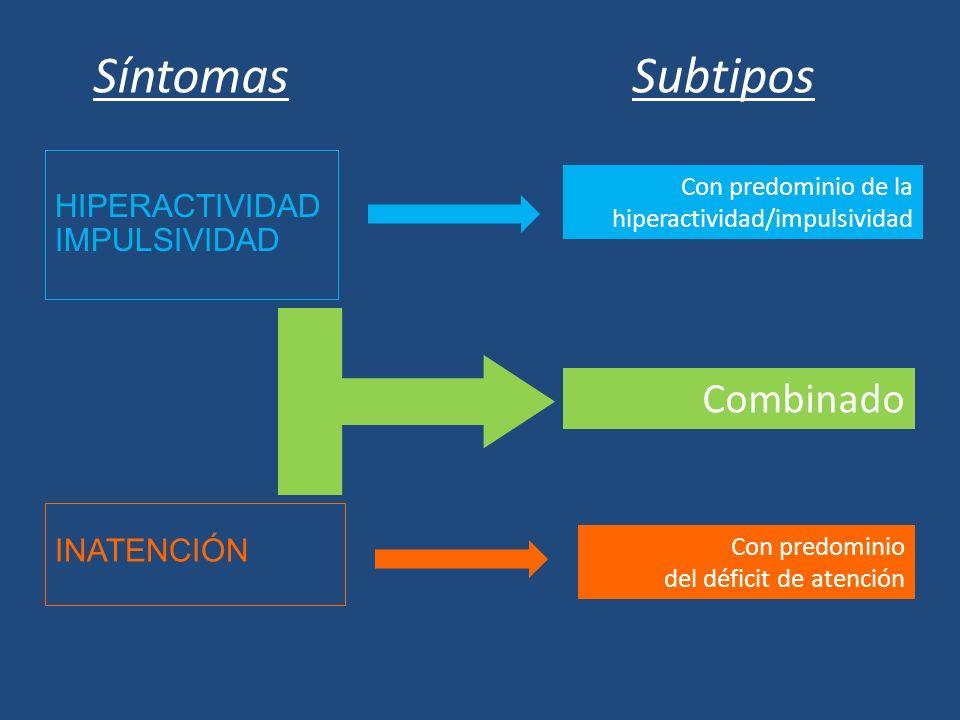 Síntomas Subtipos Combinado HIPERACTIVIDAD IMPULSIVIDAD INATENCIÓN
