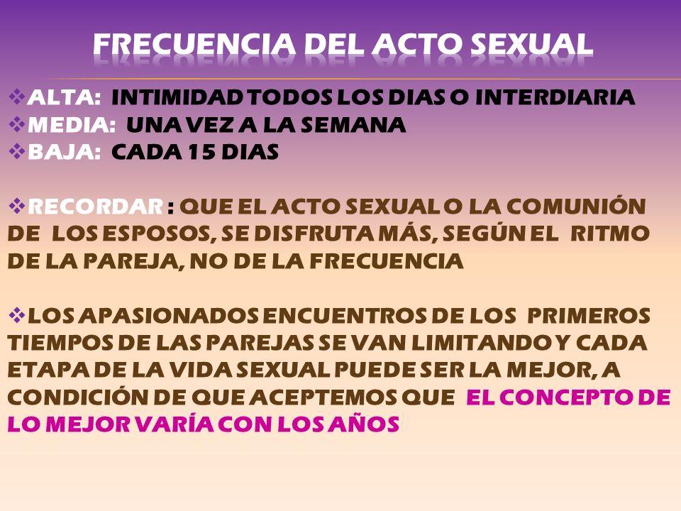 FRECUENCIA DEL ACTO SEXUAL